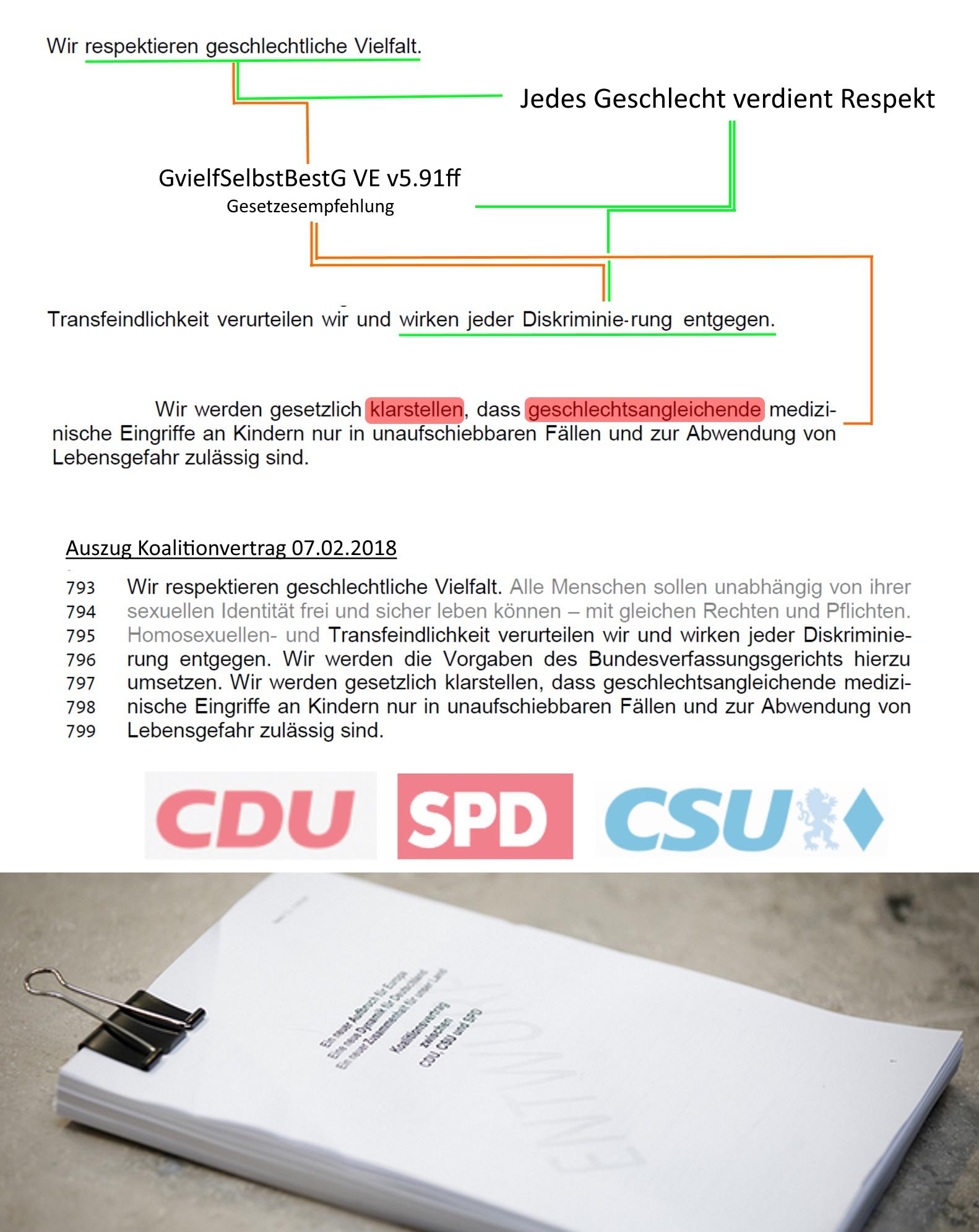 Verantwortung übernehmen. 177/179 Koalitionsvertrag – TTI³ alliance