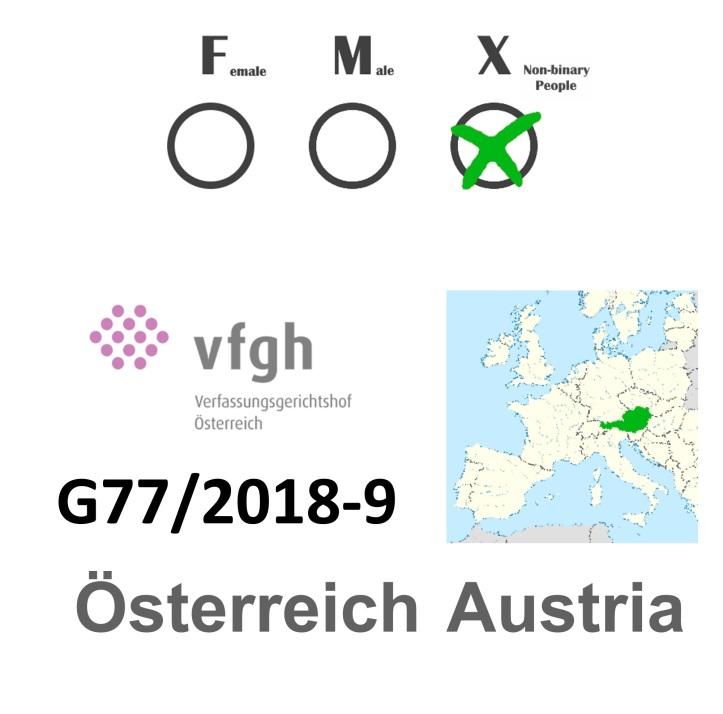 Österreich Austria Verfassungsgerichtshof G77 2018-9 Female Male X Non-binary people v1.02