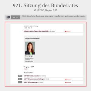 971 Sitzung Bundesrat v1