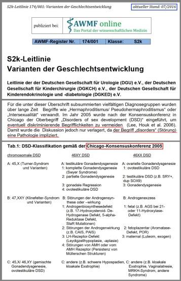 Auszüge 174-001l_S2k_Geschlechtsentwicklung-Varianten v1.02