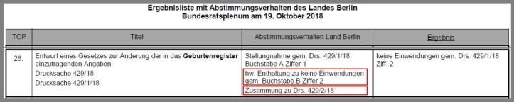 Berlin 06_36_55-Berlin 10-19-ergebnisliste-abstimmungsverhalten-des-landes-berlin v1.03
