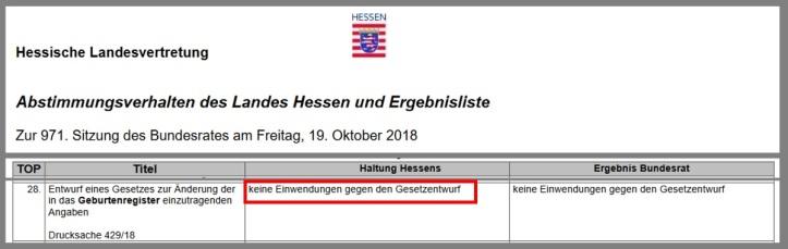 Hessen abstimmungsverhalten_in_der_971._sitzung_des_bundesrates v1.03