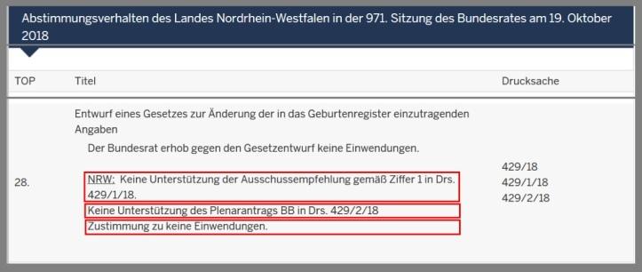 NRW 971. Sitzung des Bundesrates_ Abstimmverhalten des Landes NRW _ v1.03