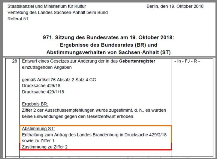 Sachsen-Anhalt  Ergebnisse_971._BR___Abstimmung_ST  v1.04.jpg