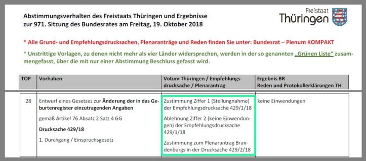 Thüringen 1019-abstimmungsverhalten v1.03.jpg